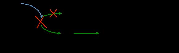 La inhibición de ATIC causa un eumento intracellular de ZMP que activa el AMPK y sus respectivas cascadas metabólicas (adaptado de Asby et al., 2015)